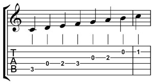 tablature-notation
